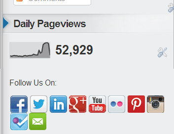 How I went from 10 to 50,000 Views daily